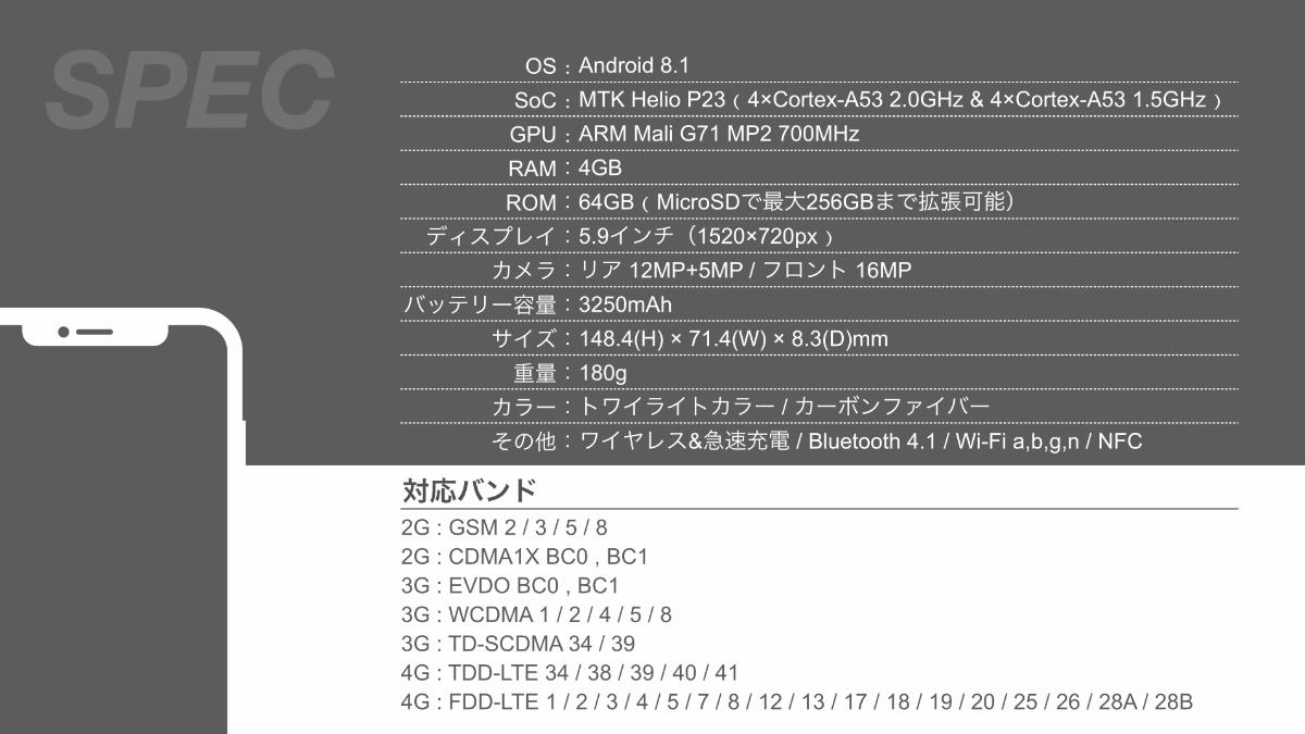Mayumi U1のスペックシート。最新のiPhoneと比較すると見劣りするものの、実際の使用感ではそれほどの違いは感じない。