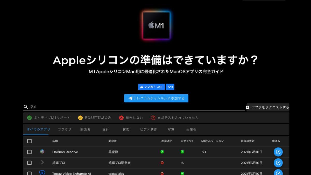 M1 Macへの対応状況を確認できる「Is Apple Silicon Ready?」。