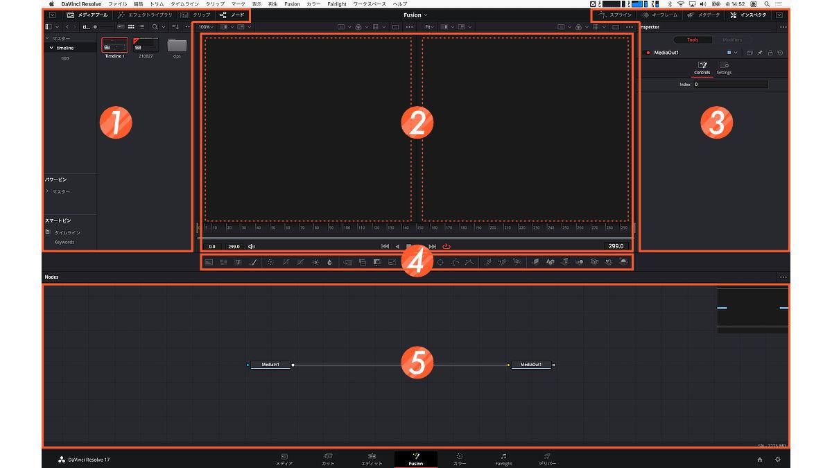 Fusionページの各機能を大まかに分類したイメージ。5つ程度のセクションに分かれている。